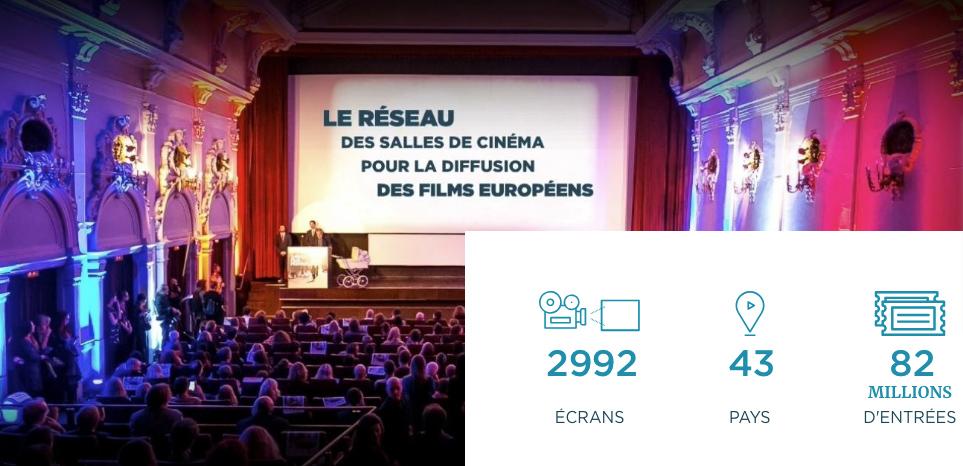 Les chiffres du réseau Europa Cinemas